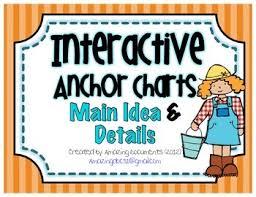 Interactive Anchor Charts Main Idea Details