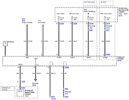 92 ranger radio wiring with fenders apoint co at ford explorer 2015 f150 radio wiring diagram at Ford F 150 Radio Wiring