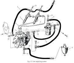 nortrac tractor parts diagram engine druttamchandani com nortrac tractor parts diagram engine tractor diesel engine parts tractor parts home improvement wilson