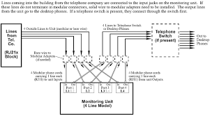 2 line phone wiring solidfonts phone line wiring diagram uk maker