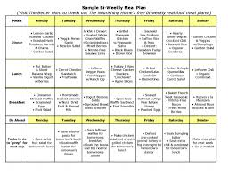 Healthy Meal Chart To Lose Weight Healthy Meals To Lose Weight With Cheap Healthy Meal Plans