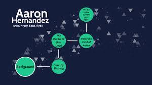 Aaron Hernandez by Avery Spirewka on Prezi Next
