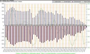 Spectacular Gold Cot Report Prepare For A Huge 6 Months