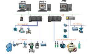 wiring diagram plc wiring wiring diagrams