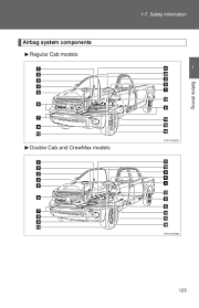 knee airbag wiring diagram tundra knee database wiring 2012 toyota tundra safety information