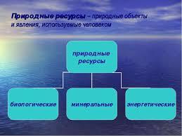 презентация по географии на тему quot Богатства вод Мирового  Природные ресурсы природные объекты и явления используемые человеком