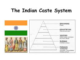 Caste System Chart 4 Major Caste Groups In India According To Varna