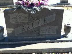 Dora Bruce (1887-1934) - Find A Grave Memorial