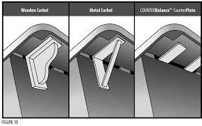 island overhang support solidsurface com regarding quartz countertop brackets decorations 19