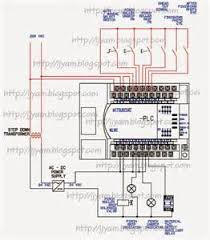 rs232 wiring diagram fanuc images fanuc robot in addition fanuc diagram fanuc plc connection guide controlsystem