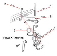 metra power antenna wiring diagram metra image 87 corvette power antenna wiring diagram 87 auto wiring diagram on metra power antenna wiring diagram