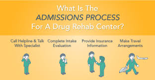 What Is Rehab What Is The Admissions Process For A Drug Rehab Center