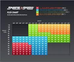 Hockey Stick Flex Chart Snipe Show Creates Low Flex Sticks For Youth Hockey Players