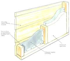 internal wall insulation interior wall insulation interior wall insulation for sound home depot internal wall insulation