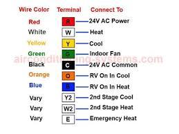heat pump thermostat wiring diagram thermostat wiring 2 wires at Thermostat Wiring Diagram