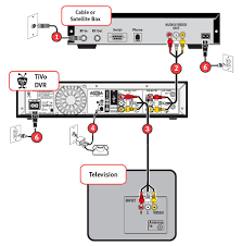 help with wiring for both cable and satellite avs forum home box Comcast Phone Wiring Diagram vcr wiring diagram setup diagrams hitachi vintage video and in cable box