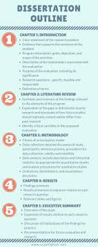 How To Write Chapter Outline For Dissertation 36770838802