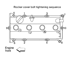 1991 volvo 240 2 3l mfi 4cyl repair guides engine mechanical valve cover tightening sequence 2 5l engine