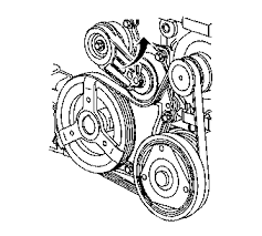 2003 pontiac grand am serpentine belt diagram vehiclepad 2002 how to replace the 2 2l engine serpentine belt