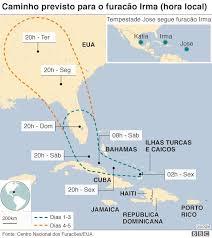 Resultado de imagem para foto Furacão Irma atravessa Cuba e já causa chuva forte e ventania na Flórida, de onde 6 milhões de pessoas foram evacuadas