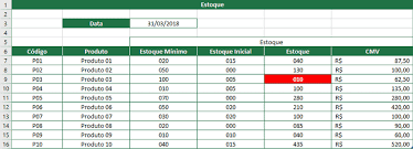Planilhas De Controle De Estoque Como Fazer Uma Planilha De Controle De Estoque Cursos De Excel Online
