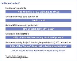 Insulin Glargine Dose Chart