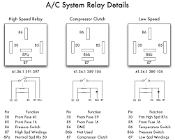 flasher wiring diagram 5 pin simmerstat cool relay boulderrail org 5 Pin Relay Wiring Diagram bmw e36 air conditioning relays mesmerizing 5 pin relay wiring 5 pin relay wiring diagram in pdf