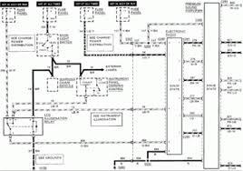 1990 mustang radio wiring diagram wiring diagram 1990 chevy cavalier radio wiring diagram petaluma 1990 mustang 2 3