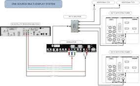 home av wiring diagram home wiring diagrams online av wiring diagram av image wiring diagram
