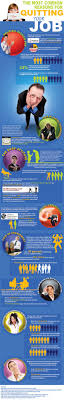 268 Best Job Search Infographics Images On Pinterest Job Search