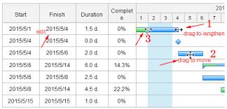 Create Gantt Chart On Mac