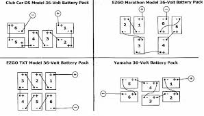 volt battery wiring diagram discover your wiring diagram 1987 club cart 36 volts