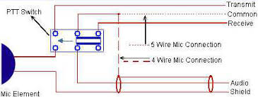 cb microphone wiring diagram cb image wiring diagram cb mic wiring diagrams wiring diagram schematics baudetails info on cb microphone wiring diagram