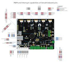 cnc mill guide smoothieware smoothieboard pin capabilities