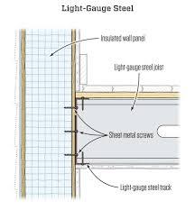 metal framing diagram. Delighful Diagram Tim Healey And Metal Framing Diagram