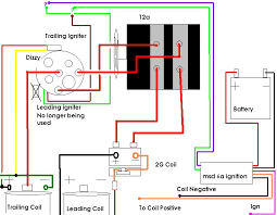 wiring diagram for and accel distributor the wiring diagram wiring diagram accel 59207 wiring wiring diagrams for car wiring diagram