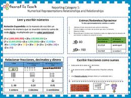 4th Grade Math Complete Staar Aligned Review In Spanish