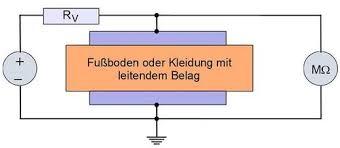 Das formelzeichen der elektrischen leitfähigkeit ist. Elektrische Leitfahigkeit Lexikon Der Kunststoffprufung