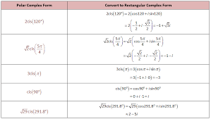 converting polar form to rectangular form
