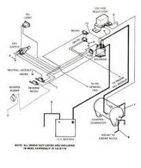 similiar club car ignition switch diagram keywords besides gas club car wiring diagram on par car gas wiring diagram
