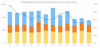 Multi Series Chart Tags Anychart Playground