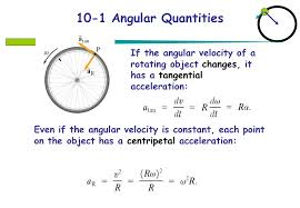 10 1 angular quantities if the angular velocity of a rotating object changes it