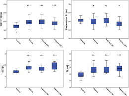<b>T1</b> and T2 mapping for evaluation of myocardial involvement in ...