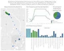 Twin Cities Light Rail Map Using Tableau To Visualize Light Rail Ridership In The Twin