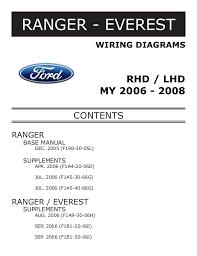 manual electrico ranger courier (ford) 08 Ranger Hvac Wiring Diagram ranger everest wiring diagrams rhd lhd my 2006 2008 contents ranger base manual HVAC Heat Pump Wiring Diagram