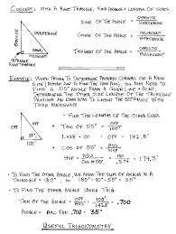 what are 3 useful trigonometry concepts