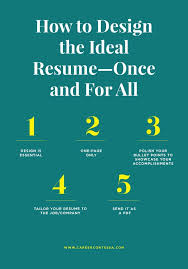 Back To Basics How To Format A Perfect Resume Working