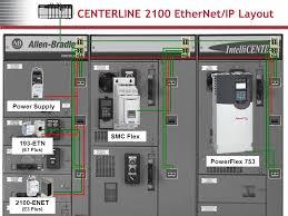 medium voltage centerline mccs ethernet ip intellicenter 12 centerline