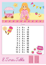 8 Multiplication Chart 8 Times Table Multiplication Chart Lottie Dolls