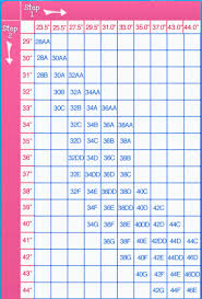 Victoria Secret Bra Measurement Chart Find Your Bra Size Becoming A Girl